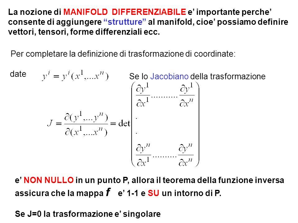 La nozione di MANIFOLD DIFFERENZIABILE e importante perche consente di aggiungere strutture al manifold, cioe possiamo definire vettori, tensori, form