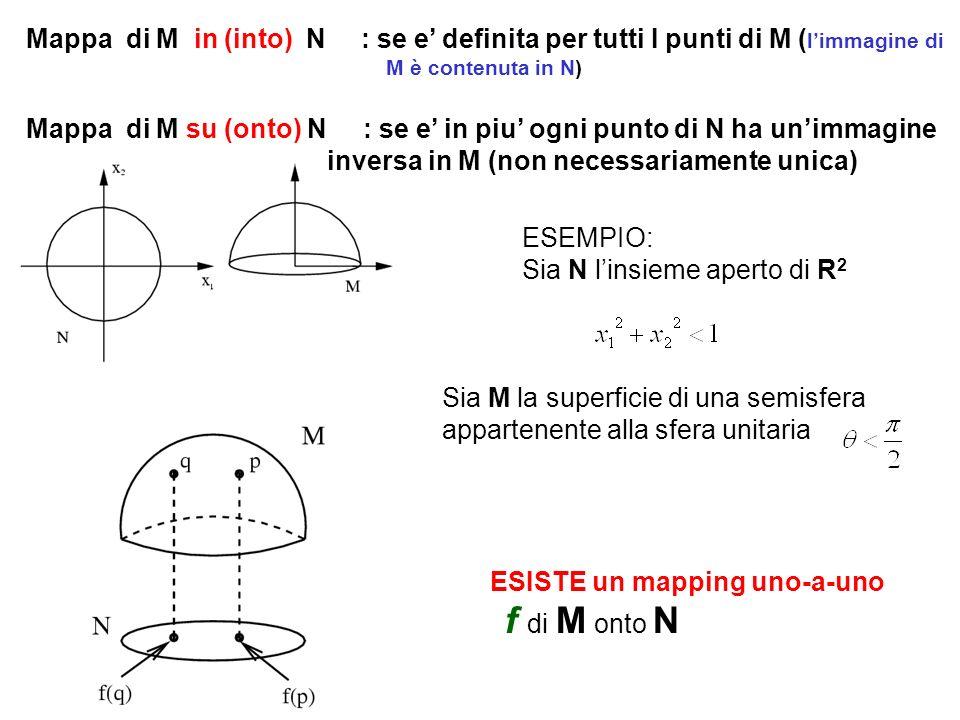Mappa di M in (into) N : se e definita per tutti I punti di M ( limmagine di M è contenuta in N) Mappa di M su (onto) N : se e in piu ogni punto di N
