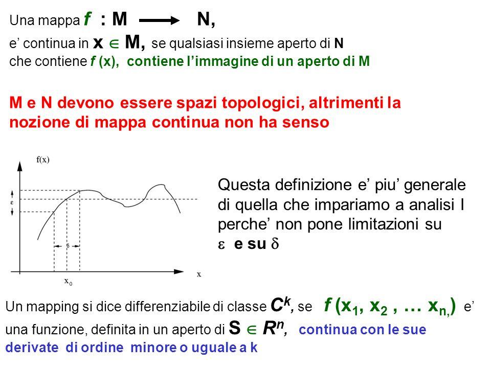 Mapping continuo Una mappa f : M N, e continua in x M, se qualsiasi insieme aperto di N che contiene f (x), contiene limmagine di un aperto di M M e N