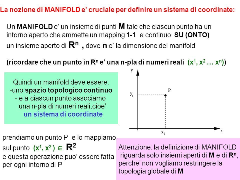 Un MANIFOLD e un insieme di punti M tale che ciascun punto ha un intorno aperto che ammette un mapping 1-1 e continuo SU (ONTO) un insieme aperto di R