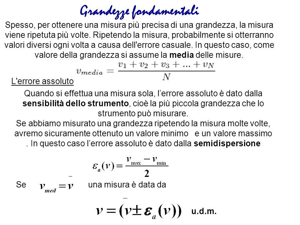 Grandezze derivate Le grandezze derivate si calcolano con una formula matematica.