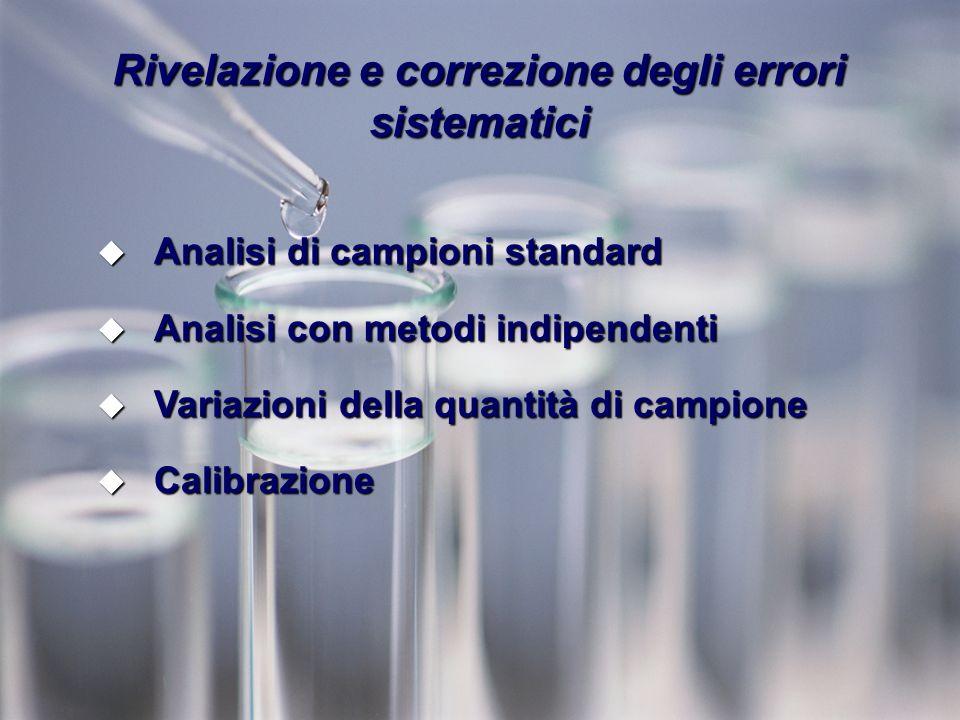 Rivelazione e correzione degli errori sistematici Analisi di campioni standard Analisi di campioni standard Analisi con metodi indipendenti Analisi con metodi indipendenti Variazioni della quantità di campione Variazioni della quantità di campione Calibrazione Calibrazione