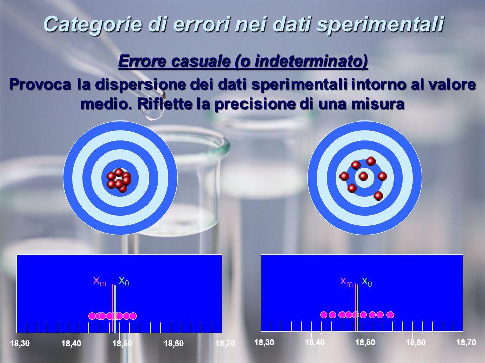 Categorie di errori nei dati sperimentali Errore casuale (o indeterminato) Provoca la dispersione dei dati sperimentali intorno al valore medio.