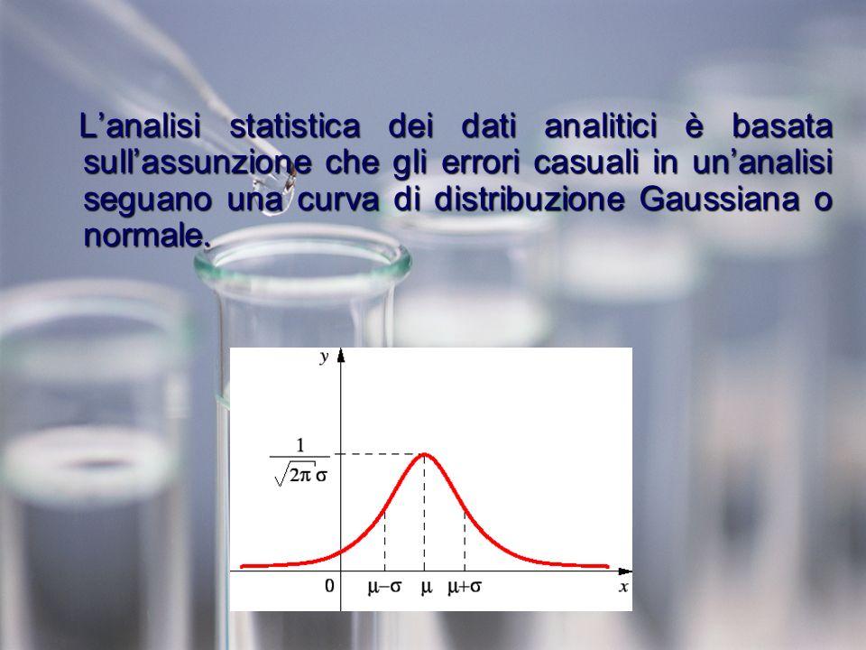 Lanalisi statistica dei dati analitici è basata sullassunzione che gli errori casuali in unanalisi seguano una curva di distribuzione Gaussiana o normale.