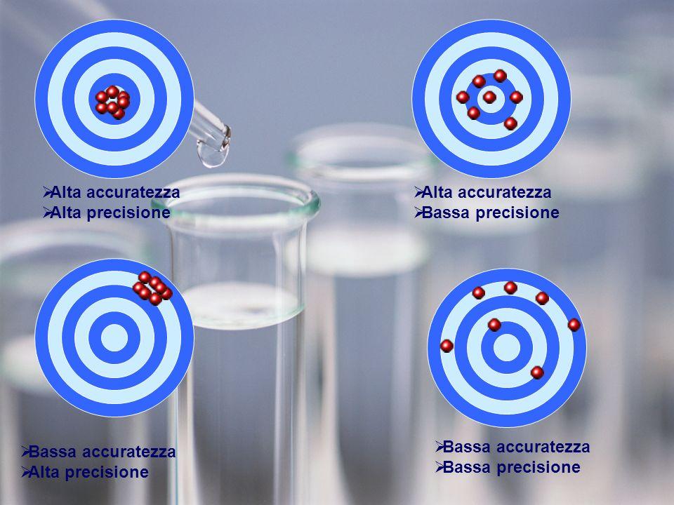 Il Campione e la Popolazione Un numero finito di osservazioni sperimentali viene definito un campione di dati.