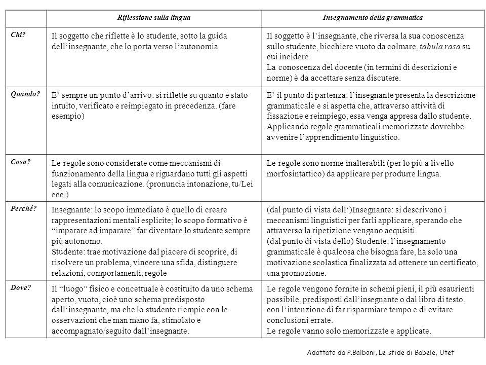 Riflessione sulla linguaInsegnamento della grammatica Chi.