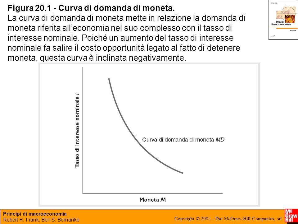 Principi di macroeconomia Robert H. Frank, Ben S. Bernanke Copyright © 2005 - The McGraw-Hill Companies, srl Figura 20.1 - Curva di domanda di moneta.