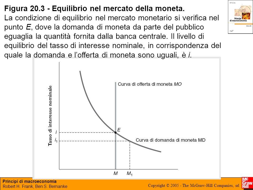 Principi di macroeconomia Robert H. Frank, Ben S. Bernanke Copyright © 2005 - The McGraw-Hill Companies, srl Figura 20.3 - Equilibrio nel mercato dell