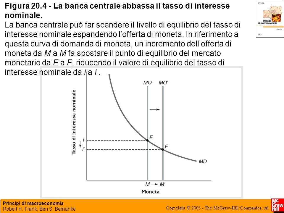 Principi di macroeconomia Robert H. Frank, Ben S. Bernanke Copyright © 2005 - The McGraw-Hill Companies, srl Figura 20.4 - La banca centrale abbassa i