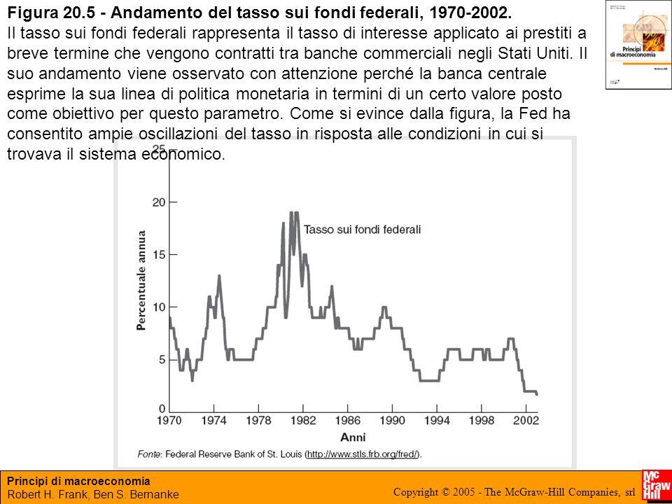 Principi di macroeconomia Robert H. Frank, Ben S. Bernanke Copyright © 2005 - The McGraw-Hill Companies, srl Figura 20.5 - Andamento del tasso sui fon