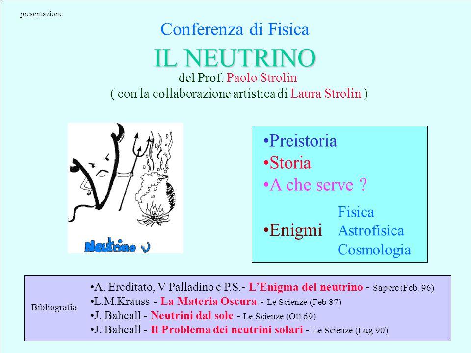 IL NEUTRINO Conferenza di Fisica del Prof.