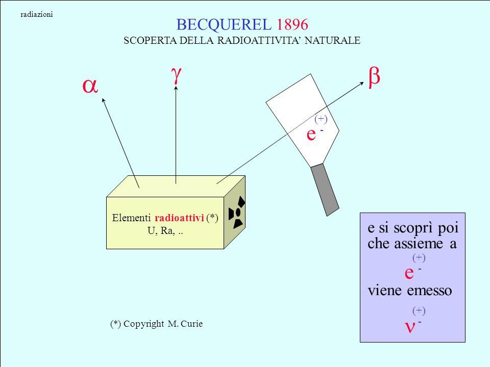 BECQUEREL 1896 SCOPERTA DELLA RADIOATTIVITA NATURALE Elementi radioattivi (*) U, Ra,..