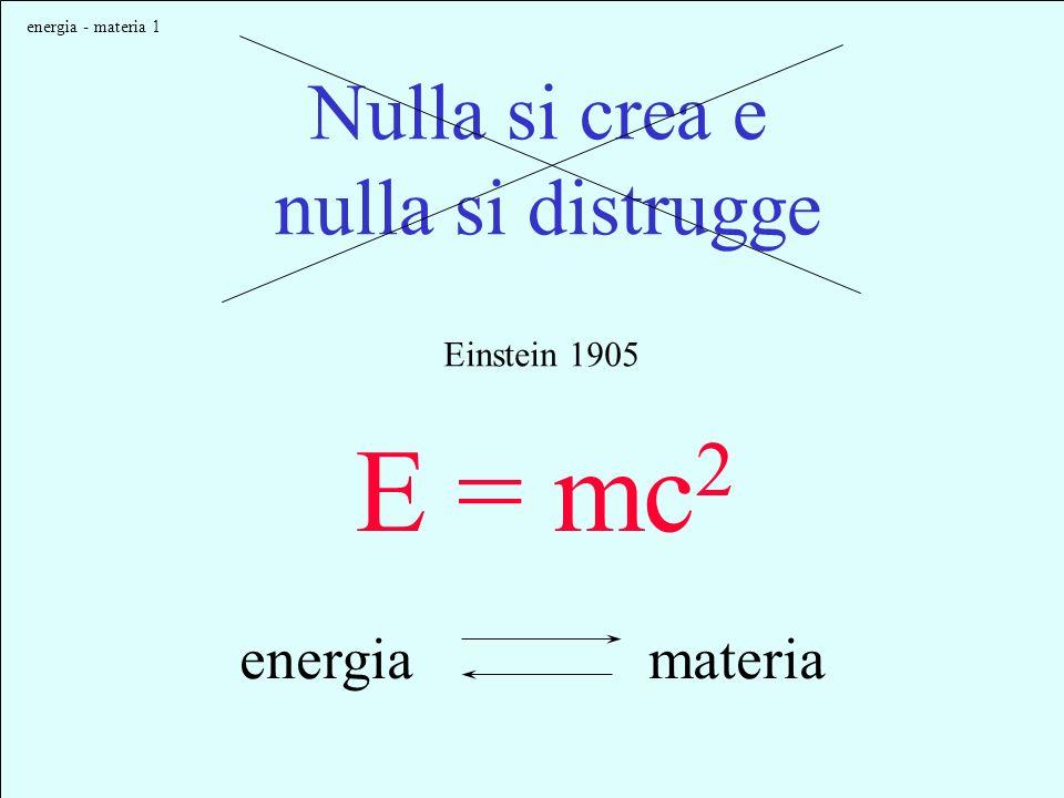 Nulla si crea e nulla si distrugge Einstein 1905 E = mc 2 energia materia energia - materia 1