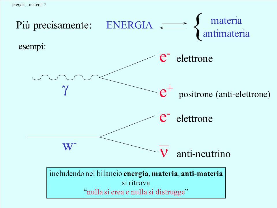 Più precisamente: { ENERGIA materia antimateria esempi: e - elettrone e + positrone (anti-elettrone) w-w- e - elettrone anti-neutrino includendo nel bilancio energia, materia, anti-materia si ritrova nulla si crea e nulla si distrugge energia - materia 2