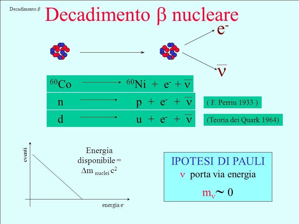 Decadimento Decadimento nucleare e-e- 60 Co 60 Ni + e - + n p + e - + ( F.