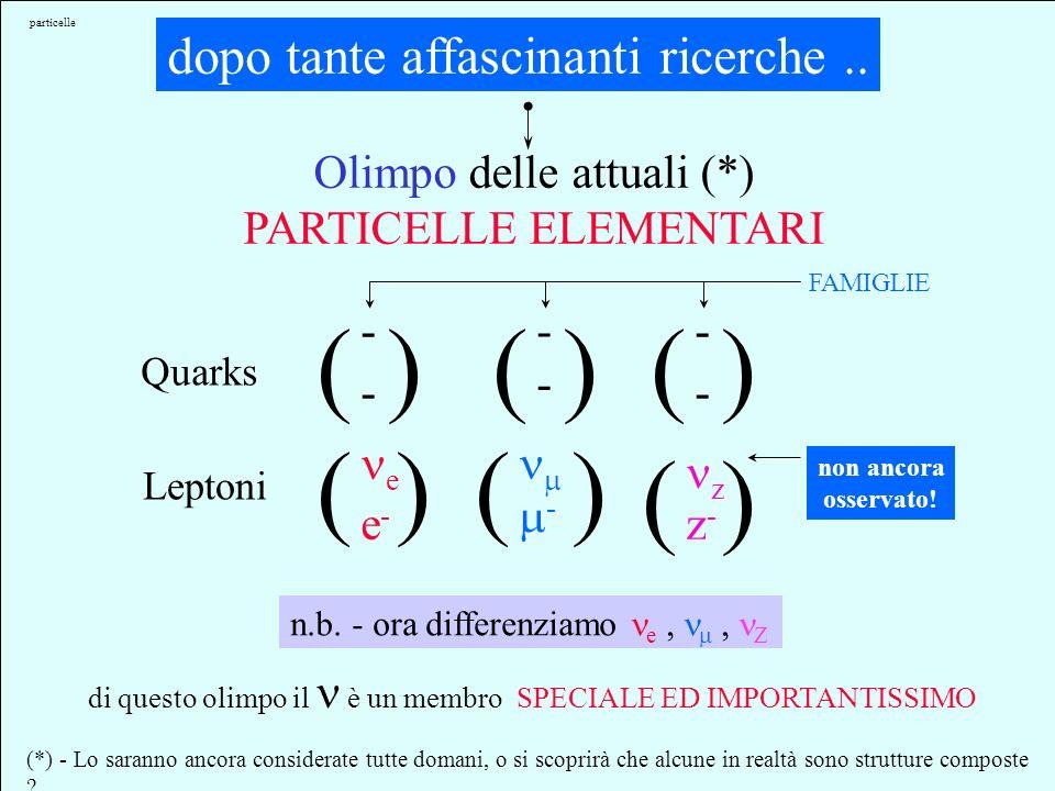 scoperta e qua finisce la preistoria... scoperta (*) del (Reines e Cowan 1956) (*) Osservazione di neutrini che interagiscono (debolmente !!) con la m