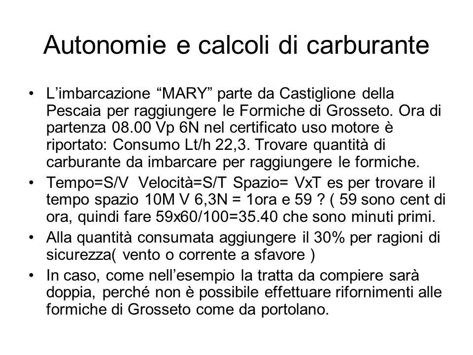 Autonomie e calcoli di carburante Limbarcazione MARY parte da Castiglione della Pescaia per raggiungere le Formiche di Grosseto. Ora di partenza 08.00