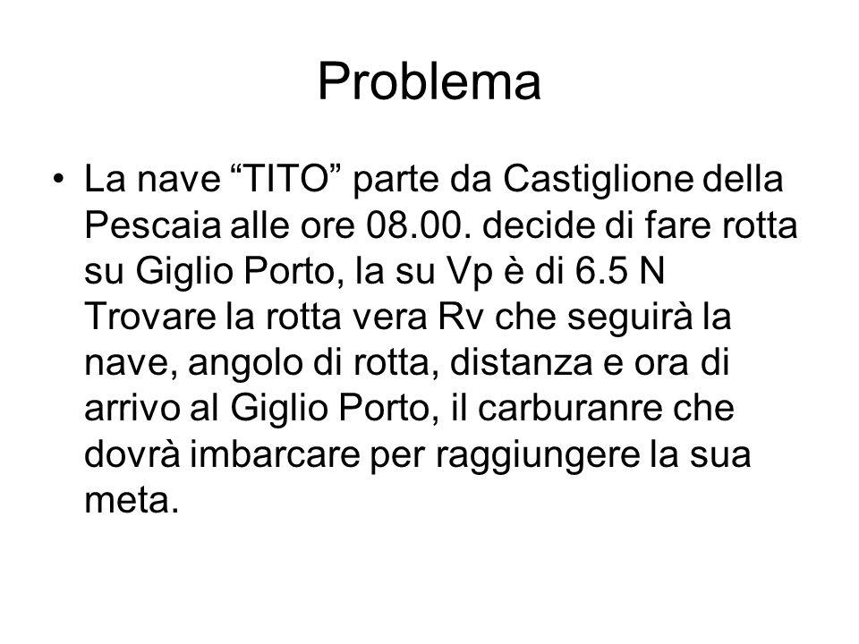 Problema La nave TITO parte da Castiglione della Pescaia alle ore 08.00. decide di fare rotta su Giglio Porto, la su Vp è di 6.5 N Trovare la rotta ve