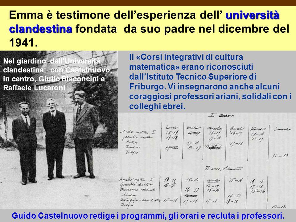 Guido Castelnuovo redige i programmi, gli orari e recluta i professori. Nel giardino dell'Università clandestina: con Castelnuovo, in centro, Giulio B