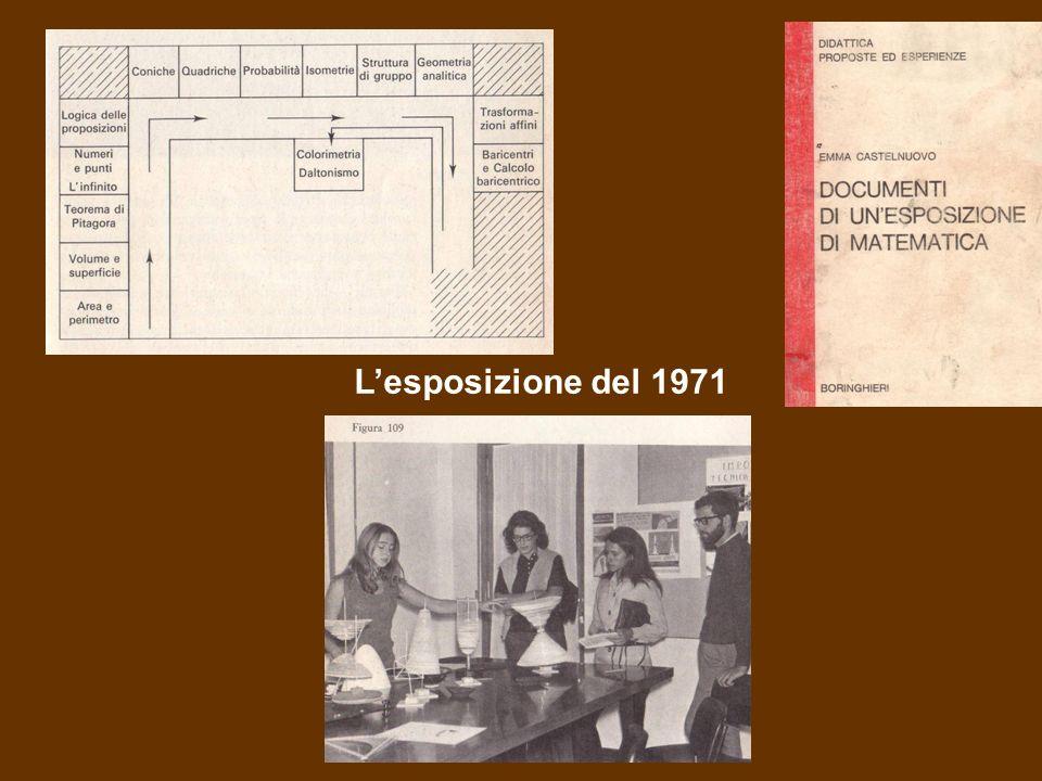 Lesposizione del 1971