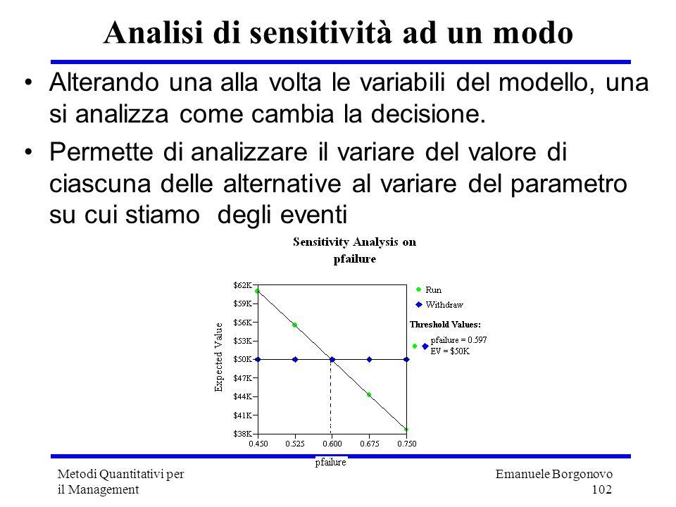 Emanuele Borgonovo 102 Metodi Quantitativi per il Management Analisi di sensitività ad un modo Alterando una alla volta le variabili del modello, una