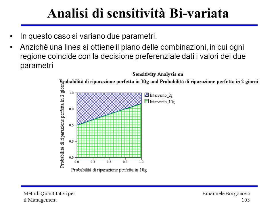 Emanuele Borgonovo 103 Metodi Quantitativi per il Management Analisi di sensitività Bi-variata In questo caso si variano due parametri. Anzichè una li