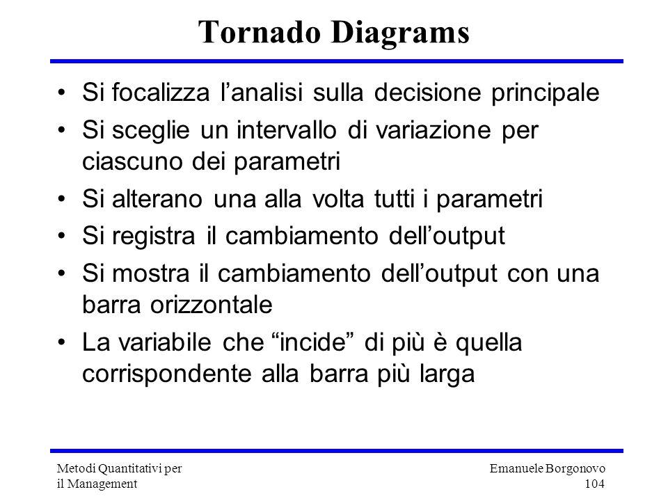 Emanuele Borgonovo 104 Metodi Quantitativi per il Management Tornado Diagrams Si focalizza lanalisi sulla decisione principale Si sceglie un intervall