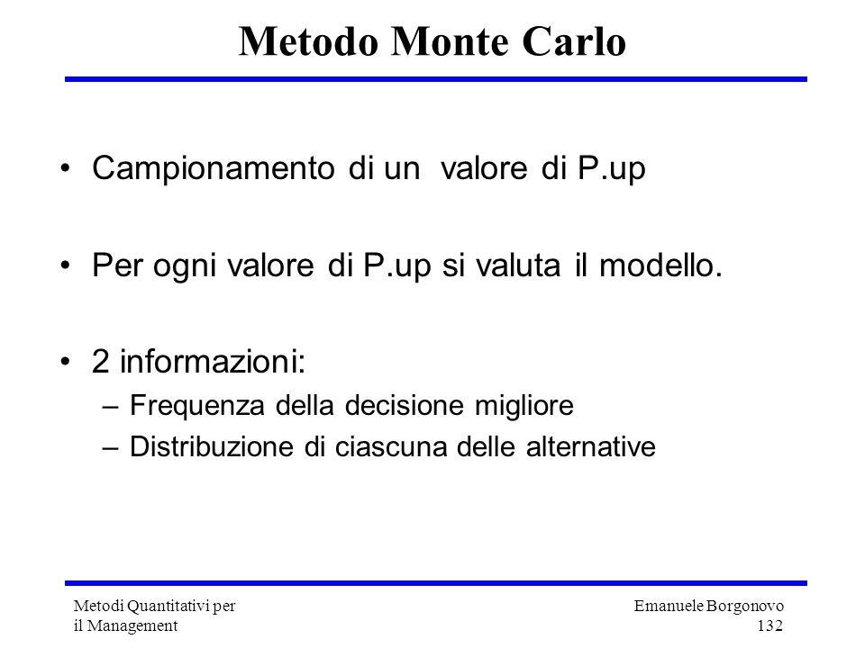 Emanuele Borgonovo 132 Metodi Quantitativi per il Management Metodo Monte Carlo Campionamento di un valore di P.up Per ogni valore di P.up si valuta i