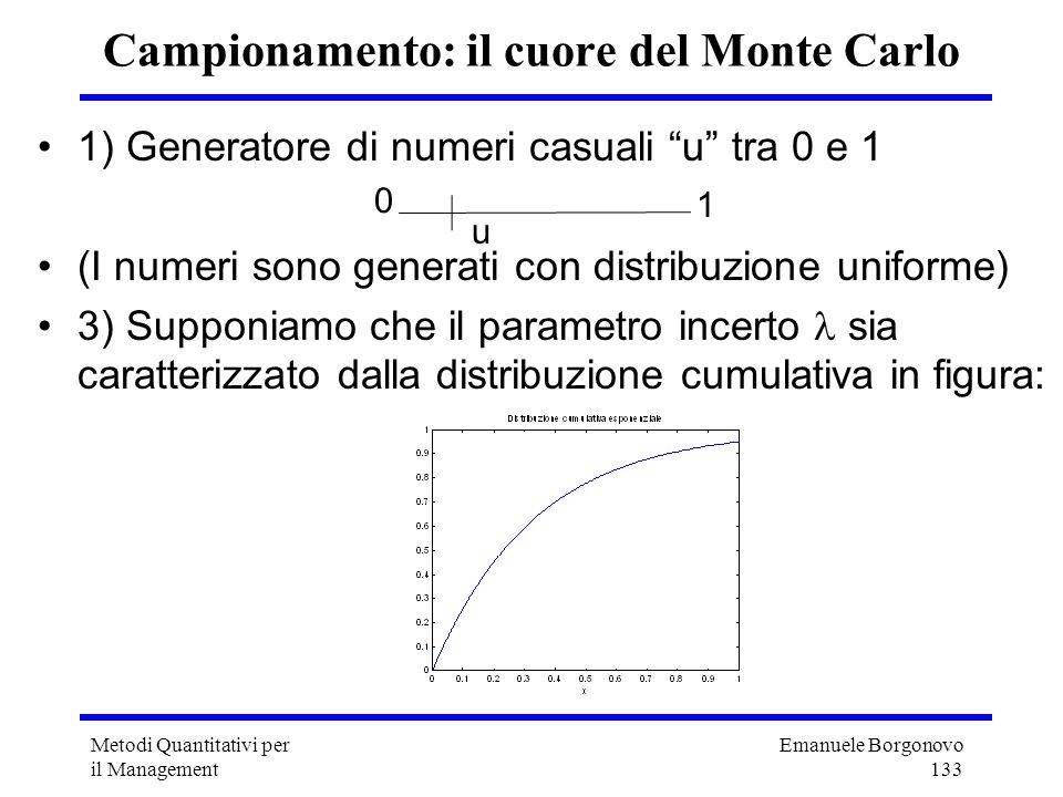 Emanuele Borgonovo 133 Metodi Quantitativi per il Management Campionamento: il cuore del Monte Carlo 1) Generatore di numeri casuali u tra 0 e 1 (I nu