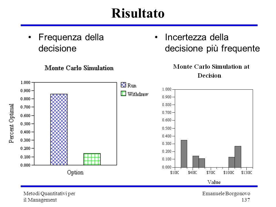 Emanuele Borgonovo 137 Metodi Quantitativi per il Management Risultato Frequenza della decisione Incertezza della decisione più frequente