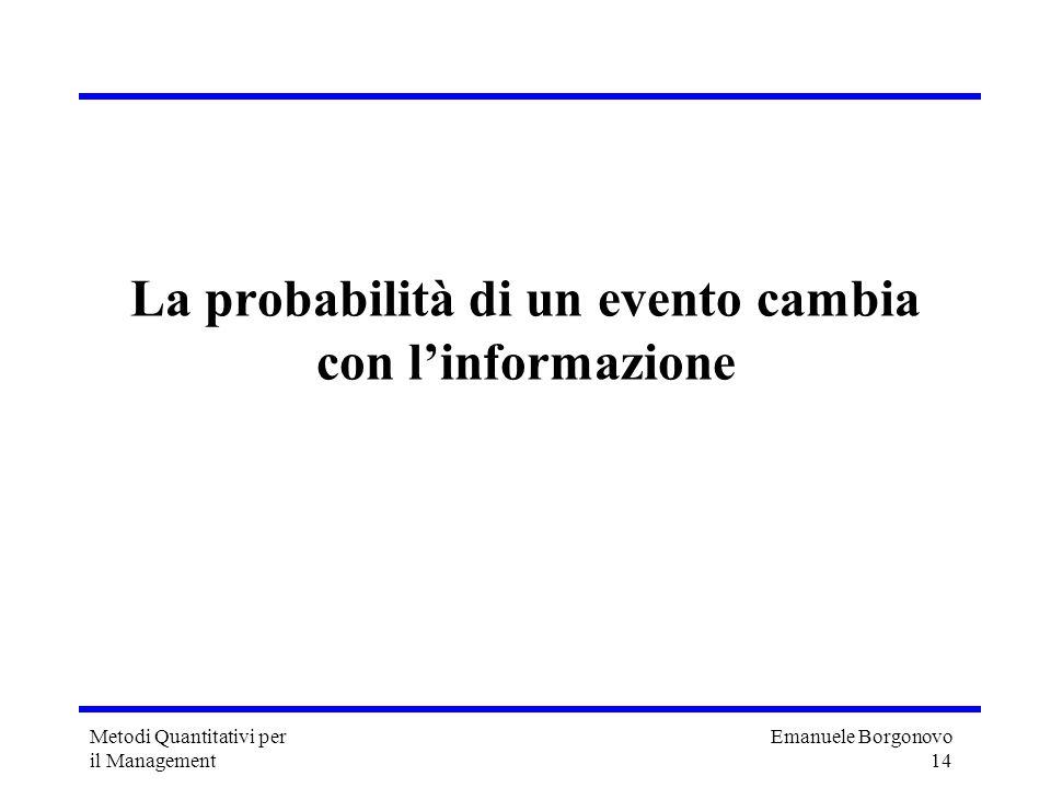 Emanuele Borgonovo 14 Metodi Quantitativi per il Management La probabilità di un evento cambia con linformazione