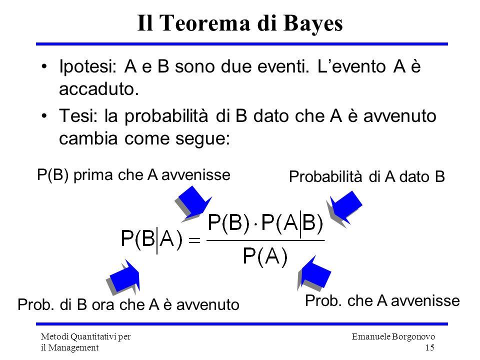 Emanuele Borgonovo 15 Metodi Quantitativi per il Management Il Teorema di Bayes Ipotesi: A e B sono due eventi. Levento A è accaduto. Tesi: la probabi