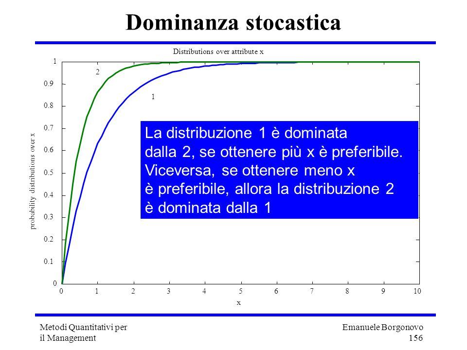 Emanuele Borgonovo 156 Metodi Quantitativi per il Management Dominanza stocastica 012345678910 0 0.1 0.2 0.3 0.4 0.5 0.6 0.7 0.8 0.9 1 x probability d