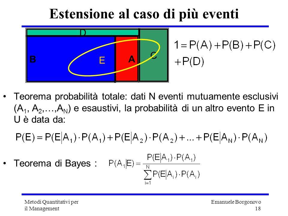 Emanuele Borgonovo 18 Metodi Quantitativi per il Management U Estensione al caso di più eventi Teorema probabilità totale: dati N eventi mutuamente es