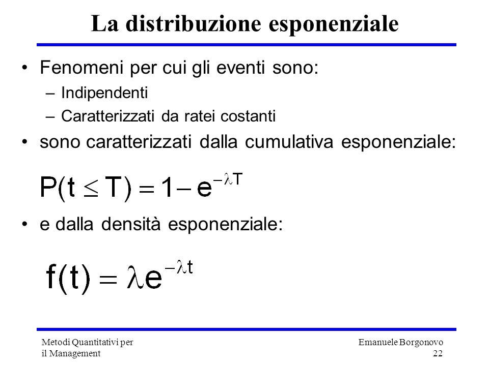 Emanuele Borgonovo 22 Metodi Quantitativi per il Management La distribuzione esponenziale Fenomeni per cui gli eventi sono: –Indipendenti –Caratterizz