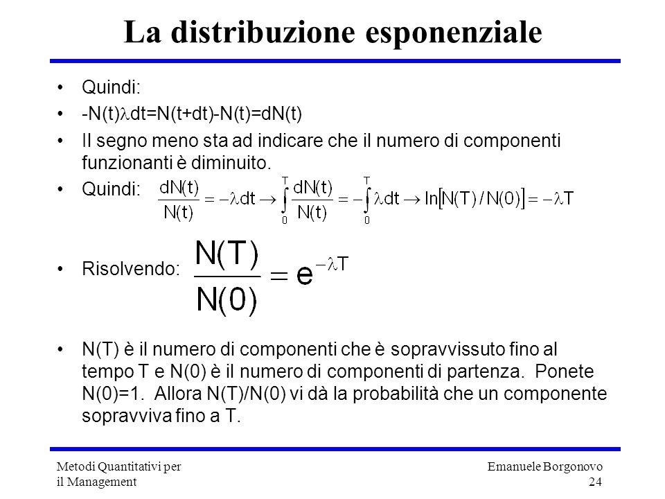 Emanuele Borgonovo 24 Metodi Quantitativi per il Management La distribuzione esponenziale Quindi: -N(t) dt=N(t+dt)-N(t)=dN(t) Il segno meno sta ad ind