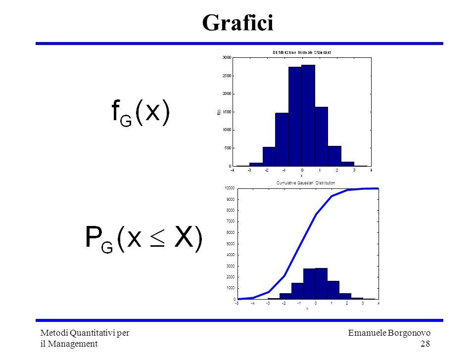 Emanuele Borgonovo 28 Metodi Quantitativi per il Management Grafici -5-4-3-201234 0 1000 2000 3000 4000 5000 6000 7000 8000 9000 10000 Cumulative Gaus