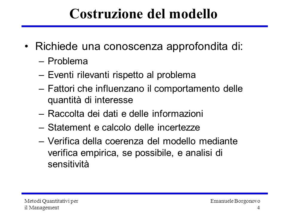 Emanuele Borgonovo 4 Metodi Quantitativi per il Management Costruzione del modello Richiede una conoscenza approfondita di: –Problema –Eventi rilevant