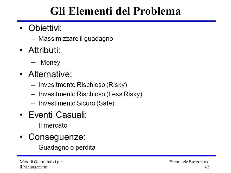 Emanuele Borgonovo 42 Metodi Quantitativi per il Management Gli Elementi del Problema Obiettivi: –Massimizzare il guadagno Attributi: – Money Alternat
