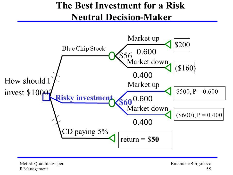 Emanuele Borgonovo 55 Metodi Quantitativi per il Management The Best Investment for a Risk Neutral Decision-Maker Market up 0.600 $200 Market down 0.4