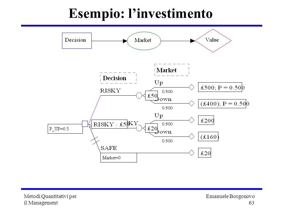 Emanuele Borgonovo 63 Metodi Quantitativi per il Management Esempio: linvestimento