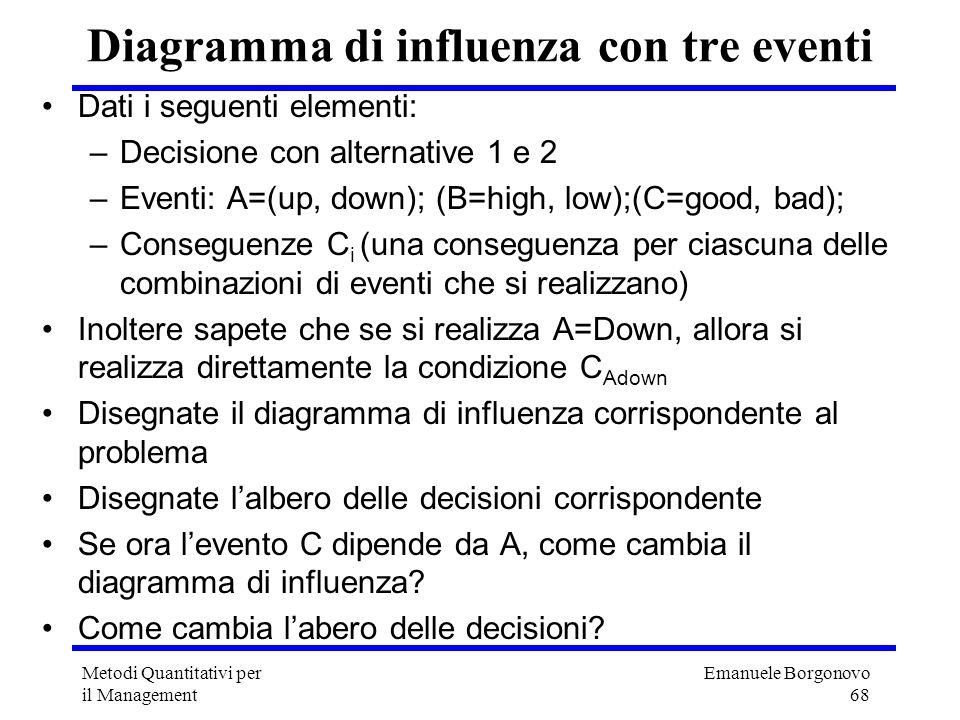 Emanuele Borgonovo 68 Metodi Quantitativi per il Management Diagramma di influenza con tre eventi Dati i seguenti elementi: –Decisione con alternative
