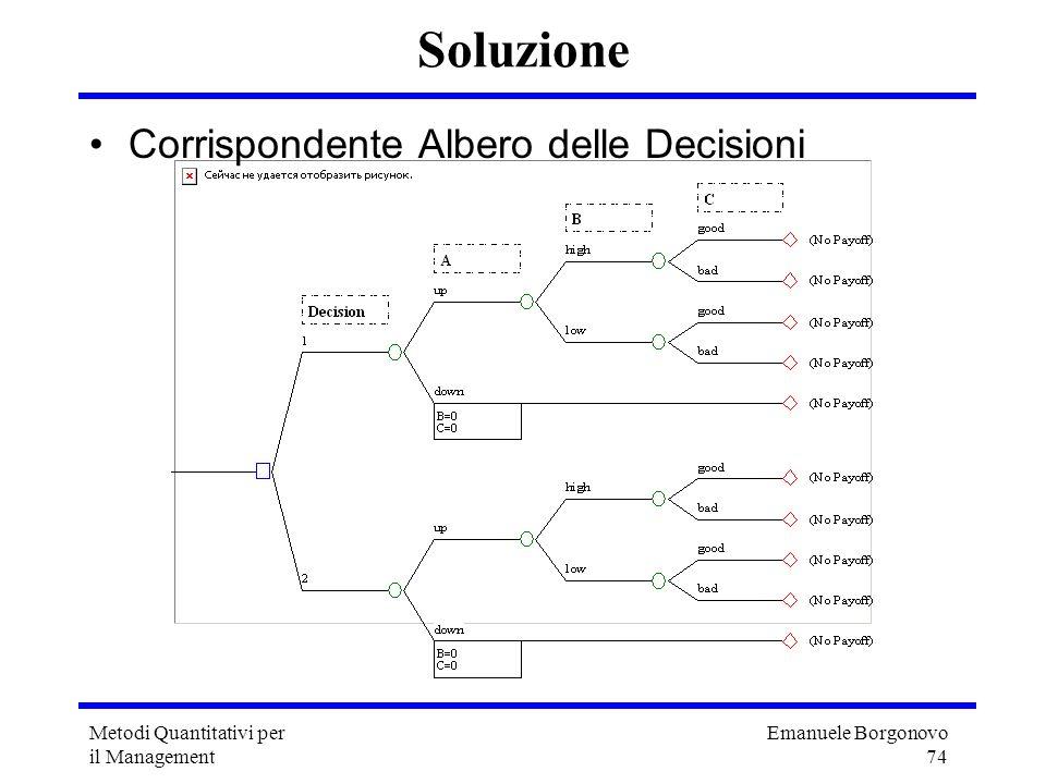 Emanuele Borgonovo 74 Metodi Quantitativi per il Management Soluzione Corrispondente Albero delle Decisioni