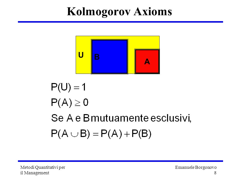 Emanuele Borgonovo 8 Metodi Quantitativi per il Management Kolmogorov Axioms U B A