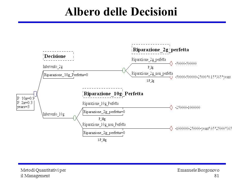 Emanuele Borgonovo 81 Metodi Quantitativi per il Management Albero delle Decisioni