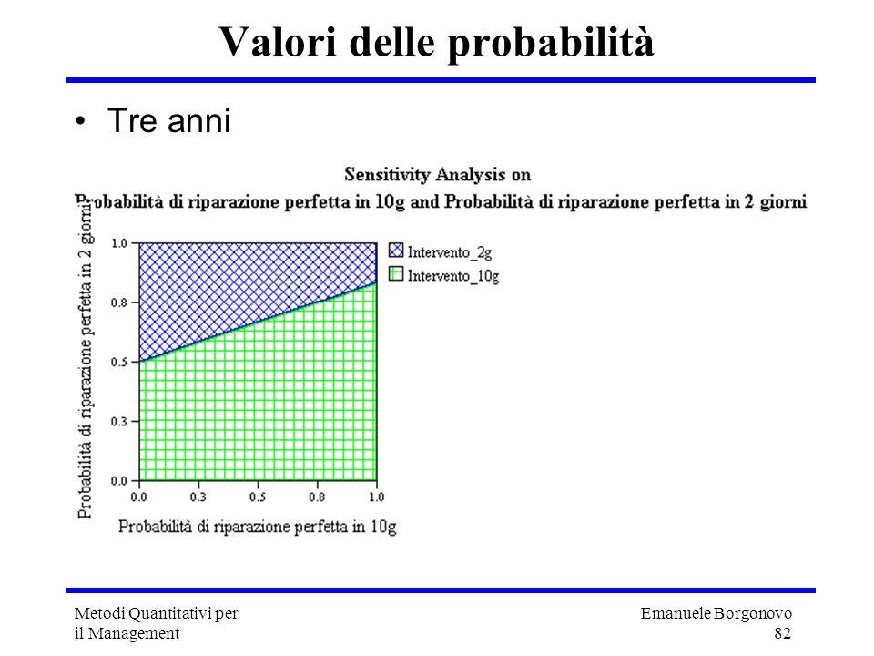 Emanuele Borgonovo 82 Metodi Quantitativi per il Management Valori delle probabilità Tre anni