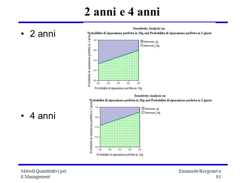 Emanuele Borgonovo 83 Metodi Quantitativi per il Management 2 anni e 4 anni 2 anni 4 anni