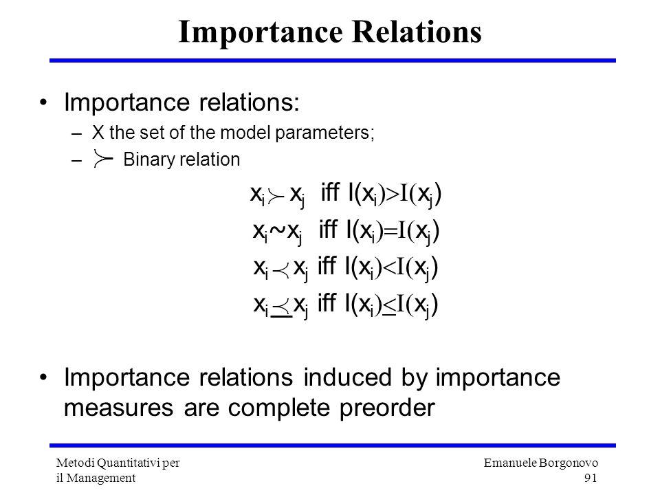Emanuele Borgonovo 91 Metodi Quantitativi per il Management Importance Relations Importance relations: –X the set of the model parameters; – Binary re