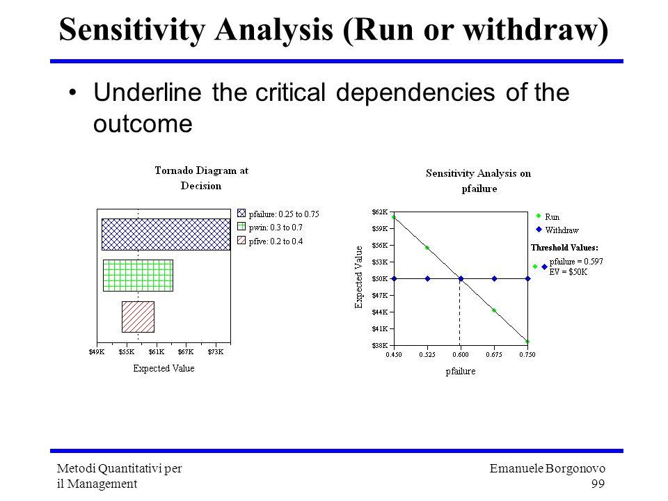 Emanuele Borgonovo 99 Metodi Quantitativi per il Management Underline the critical dependencies of the outcome Sensitivity Analysis (Run or withdraw)