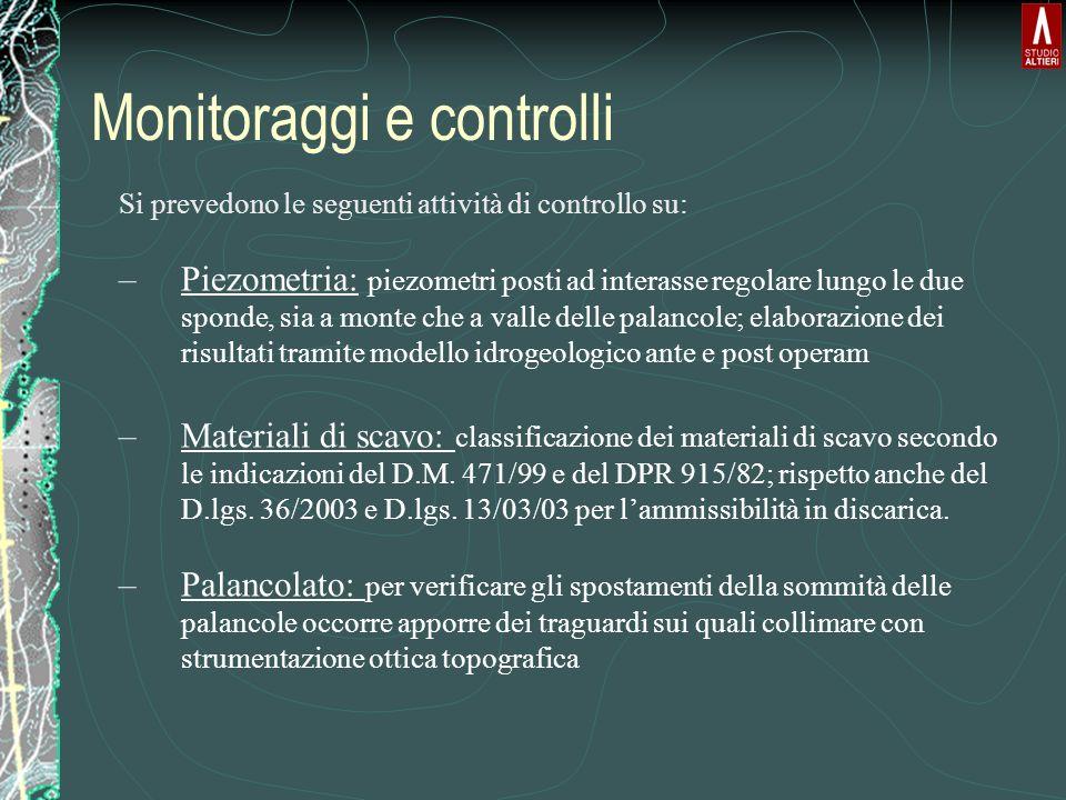 Monitoraggi e controlli Si prevedono le seguenti attività di controllo su: –Piezometria: piezometri posti ad interasse regolare lungo le due sponde, s